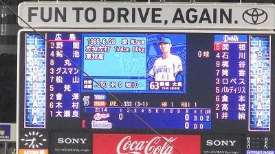 横浜期待の星:関根選手、若干20歳!!