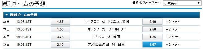 プレミア12WBSC:予選Bグループ 日本対アメリカ オッズ