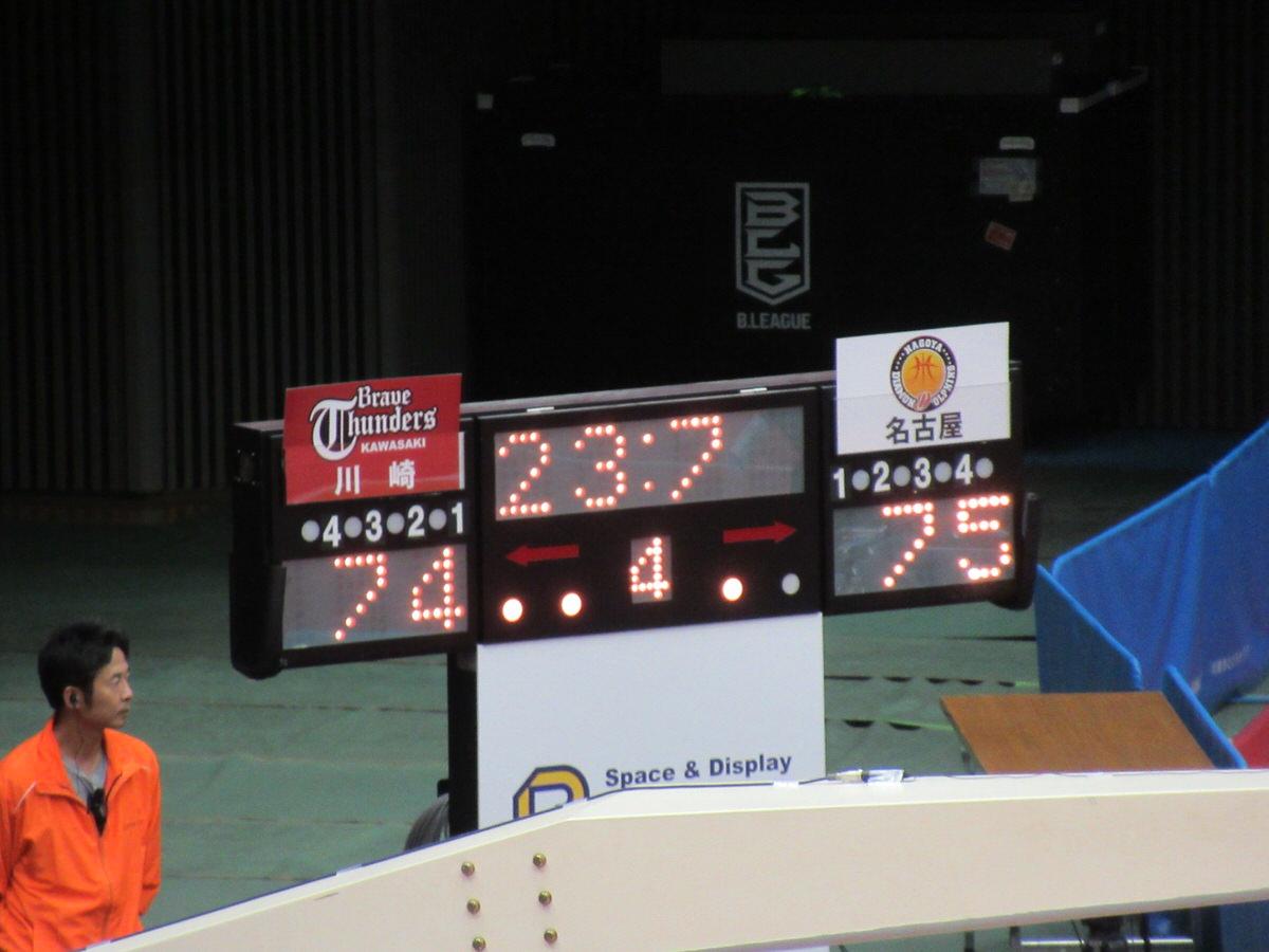 23秒で1点差!Bリーグ開幕戦