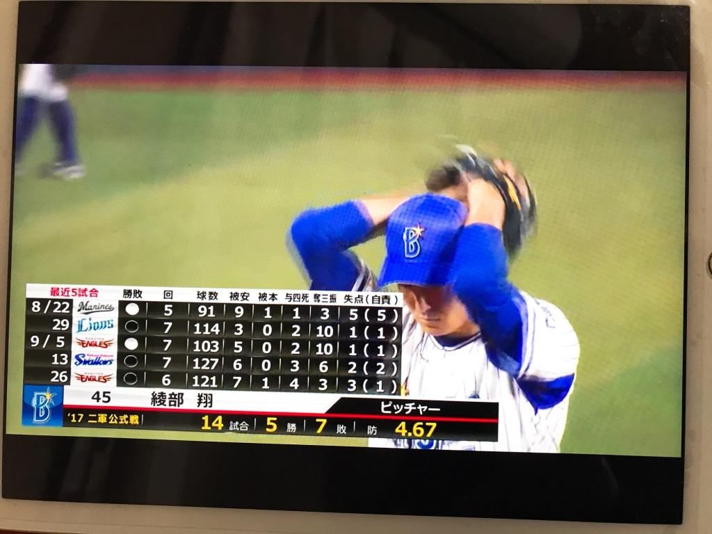 横浜DeNA綾部投手プロ初登板初先発!