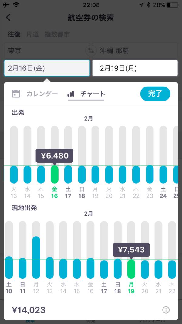 東京⇄成田の飛行機のチケット価格・2月は安い?
