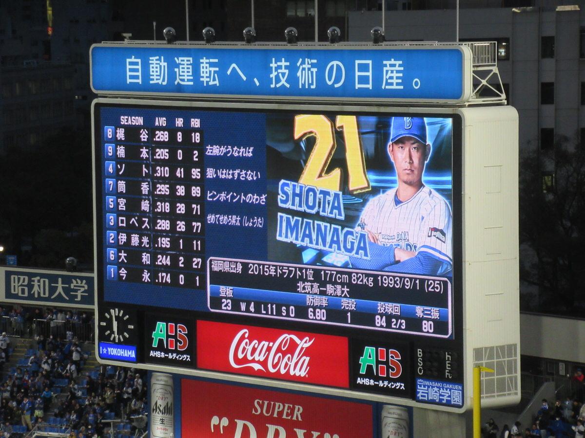 先発今永昇太:横浜DeNAベイスターズ2019ハマスタ開幕戦