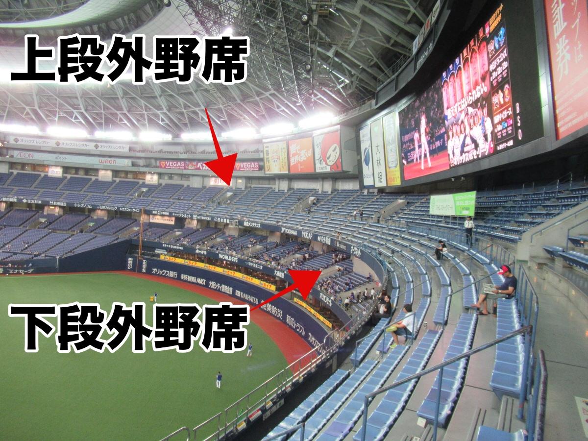 大阪ドームビジター外野上段応援席・下段応援席・違い
